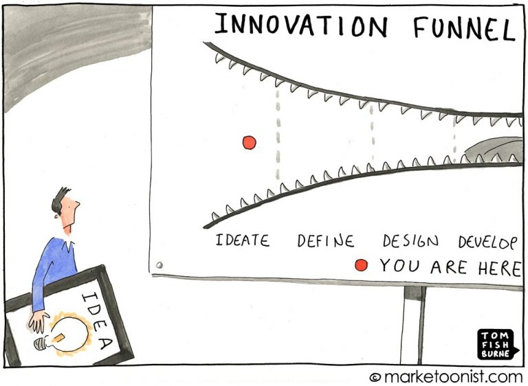 Turning Ideas Into Action – the Corporate Innovation Manual (Part 1) innovation