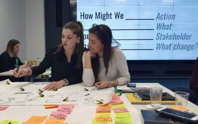 """A1 """"We CreateTogether"""" a co-creative product ideation"""